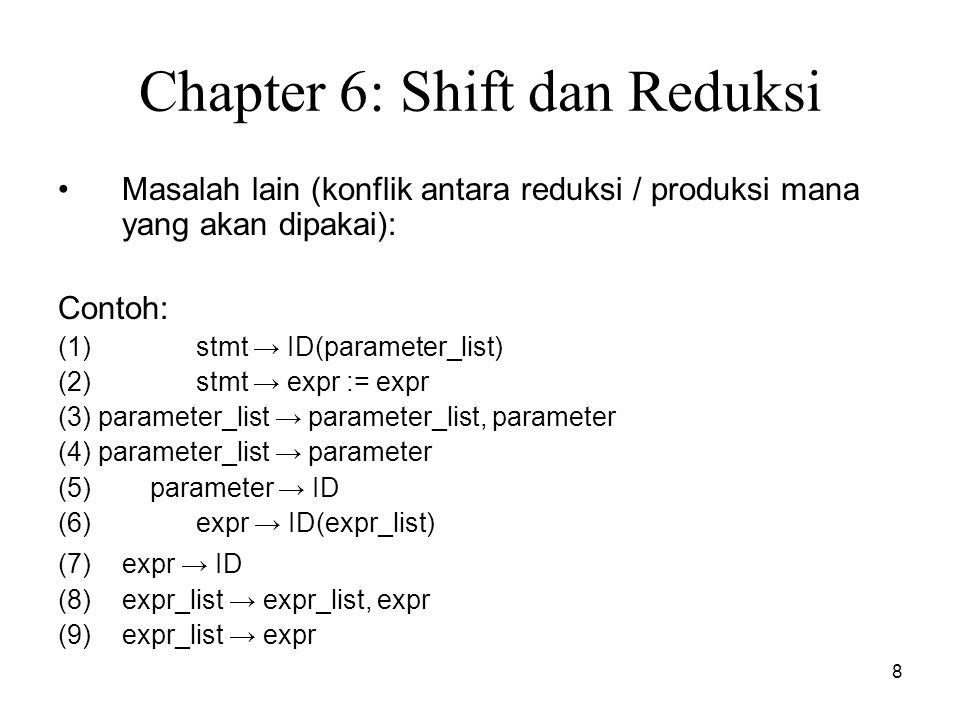 9 Chapter 6: Shift dan Reduksi Statement A(i; j) dalam penguraian akan muncul sebagai barisan token id(id; id).