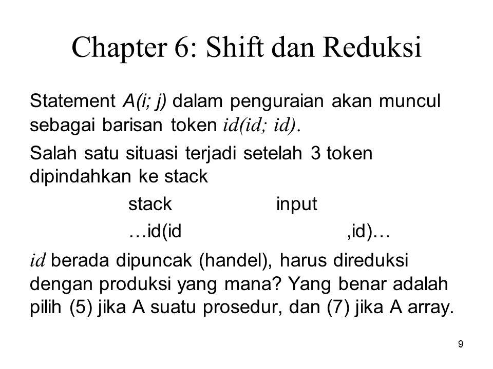 10 Chapter 6: Shift dan Reduksi Bagaimana caranya.