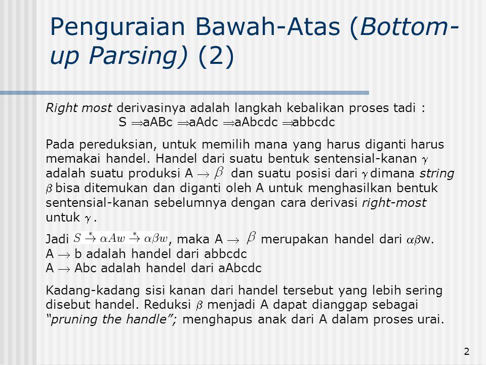 2 Penguraian Bawah-Atas (Bottom- up Parsing) (2) Right most derivasinya adalah langkah kebalikan proses tadi : S  aABc  aAdc  aAbcdc abbcdc Pada