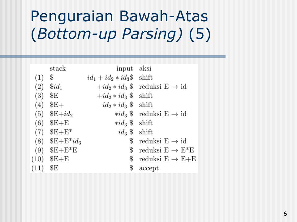 6 Penguraian Bawah-Atas (Bottom-up Parsing) (5)