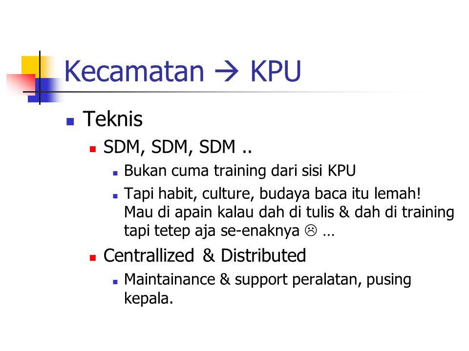 Kecamatan  KPU Teknis SDM, SDM, SDM..