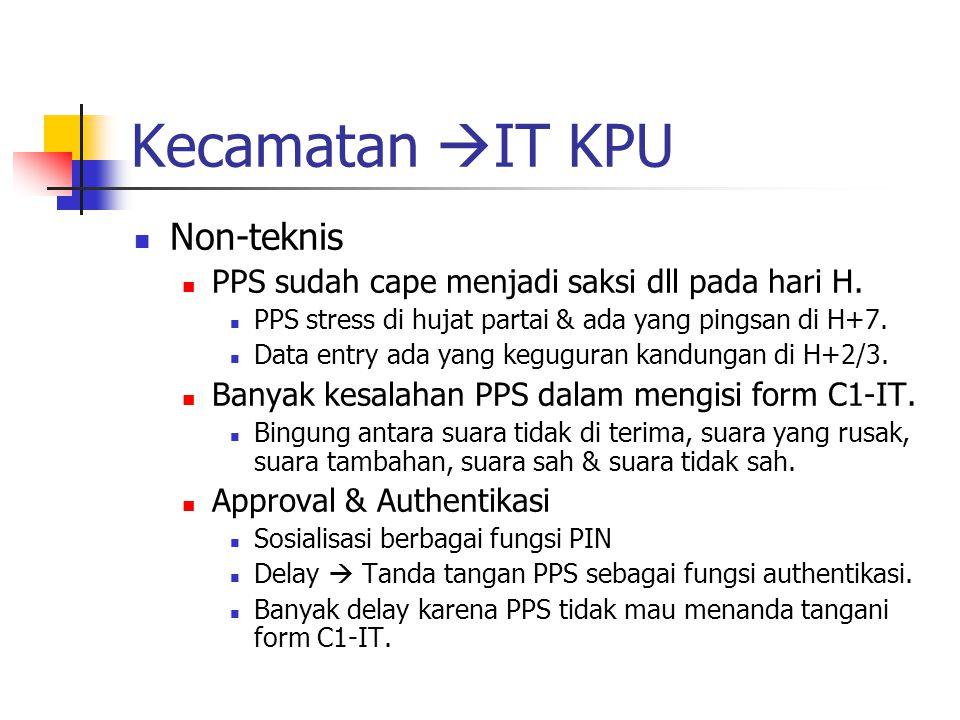Kecamatan  IT KPU Non-teknis PPS sudah cape menjadi saksi dll pada hari H. PPS stress di hujat partai & ada yang pingsan di H+7. Data entry ada yang