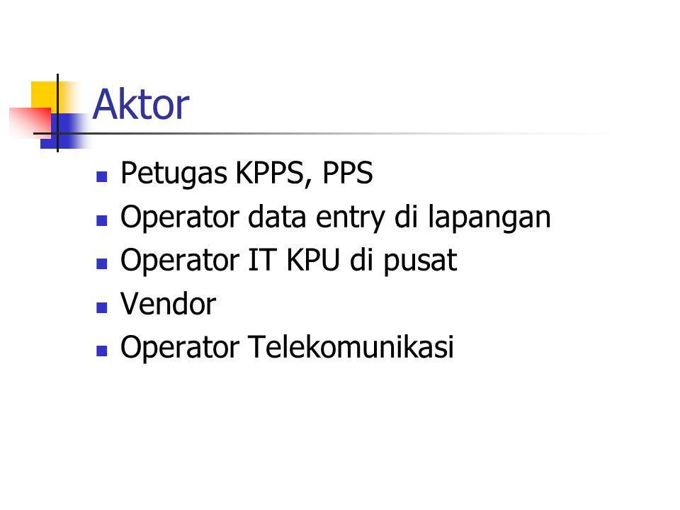 Aktor Petugas KPPS, PPS Operator data entry di lapangan Operator IT KPU di pusat Vendor Operator Telekomunikasi