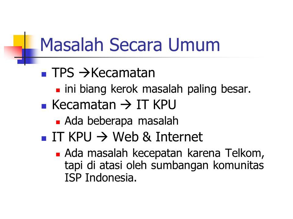 Masalah Secara Umum TPS  Kecamatan ini biang kerok masalah paling besar. Kecamatan  IT KPU Ada beberapa masalah IT KPU  Web & Internet Ada masalah