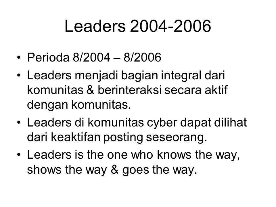 Leaders 2004-2006 Perioda 8/2004 – 8/2006 Leaders menjadi bagian integral dari komunitas & berinteraksi secara aktif dengan komunitas. Leaders di komu