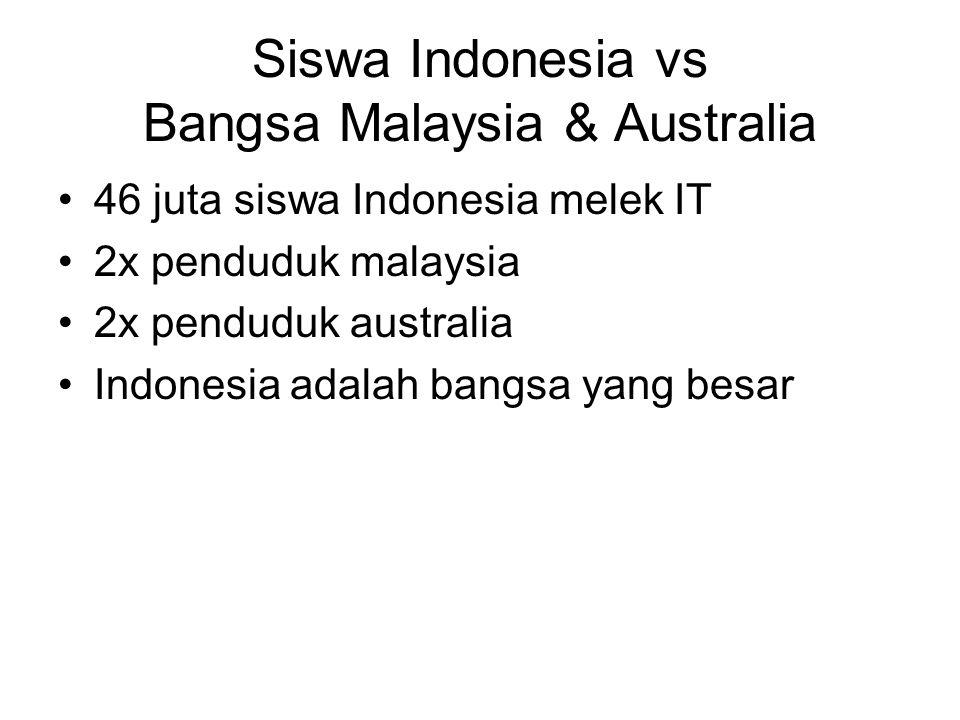 Siswa Indonesia vs Bangsa Malaysia & Australia 46 juta siswa Indonesia melek IT 2x penduduk malaysia 2x penduduk australia Indonesia adalah bangsa yan