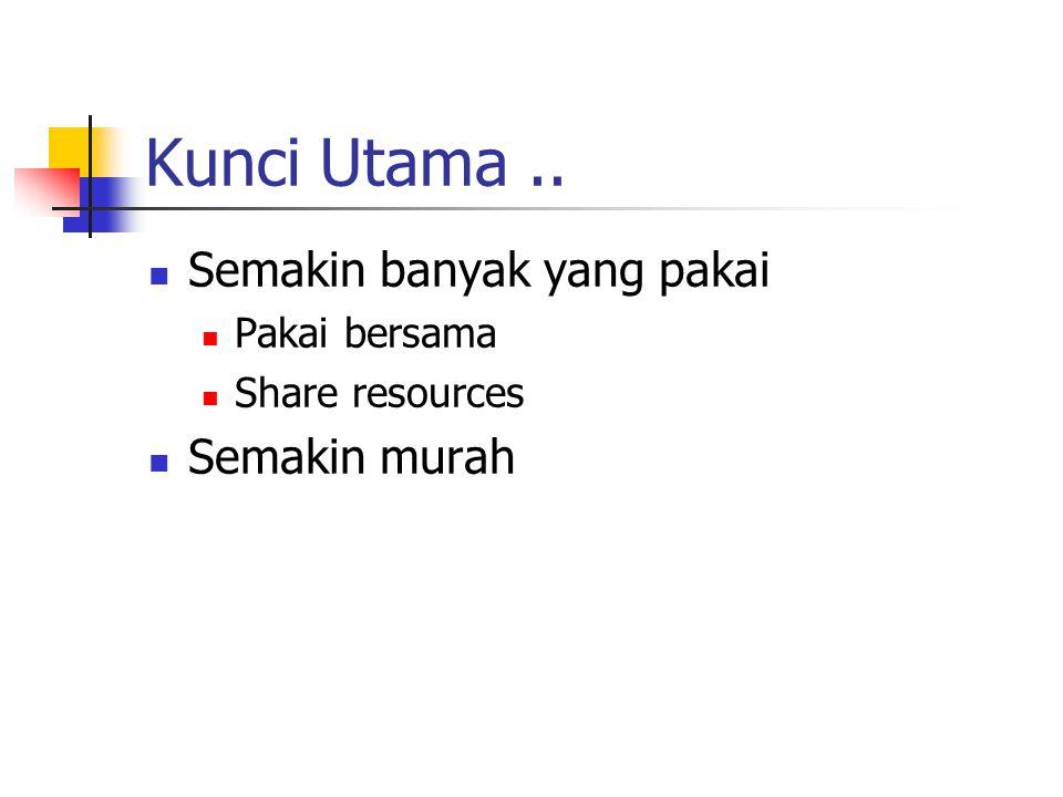 Kunci Utama.. Semakin banyak yang pakai Pakai bersama Share resources Semakin murah