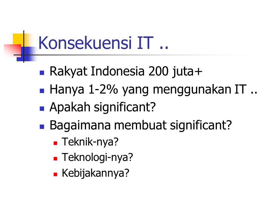 Konsekuensi IT.. Rakyat Indonesia 200 juta+ Hanya 1-2% yang menggunakan IT..