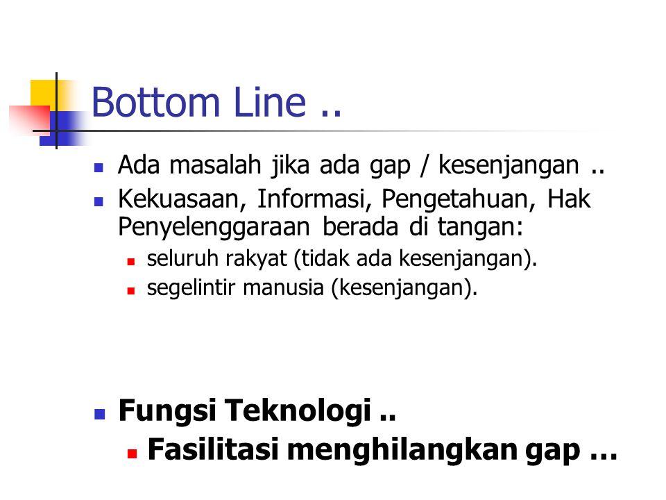 Bottom Line.. Ada masalah jika ada gap / kesenjangan..
