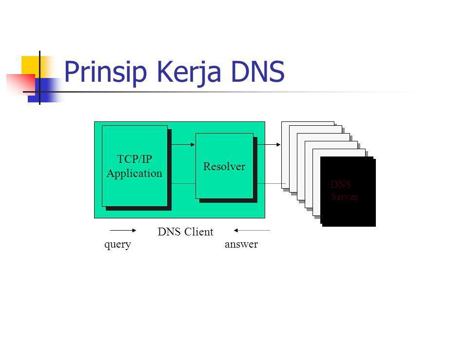 File /etc/resolve.conf Format domain server ex: domain itb.ac.id server 167.205.22.123