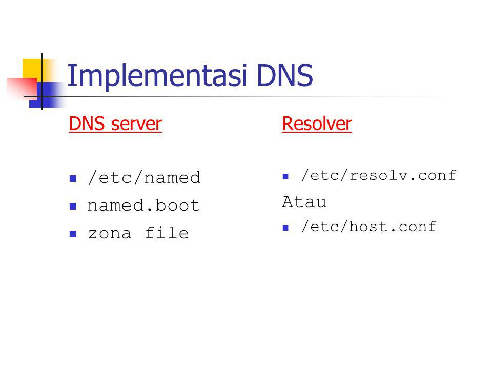 Implementasi DNS DNS server /etc/named named.boot zona file Resolver /etc/resolv.conf Atau /etc/host.conf