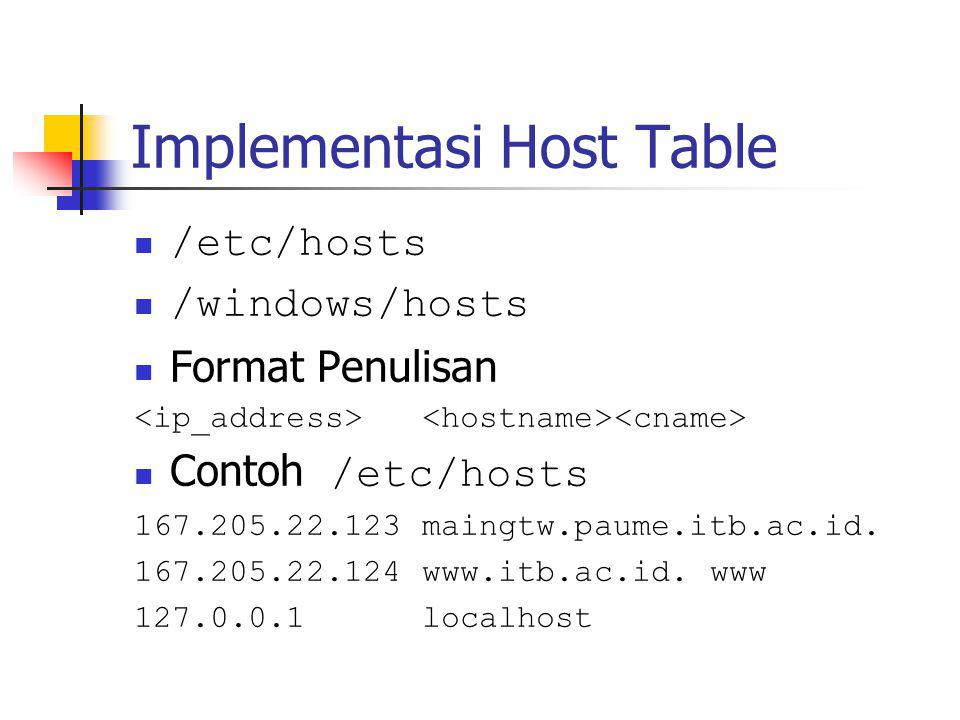 Kenapa /etc/hosts Jumlah host sedikit Jaringan tidak terhubung ke Internet / etc/hosts digunakan oleh NIS (pada Sun) Tidak semua host pakai UNIX