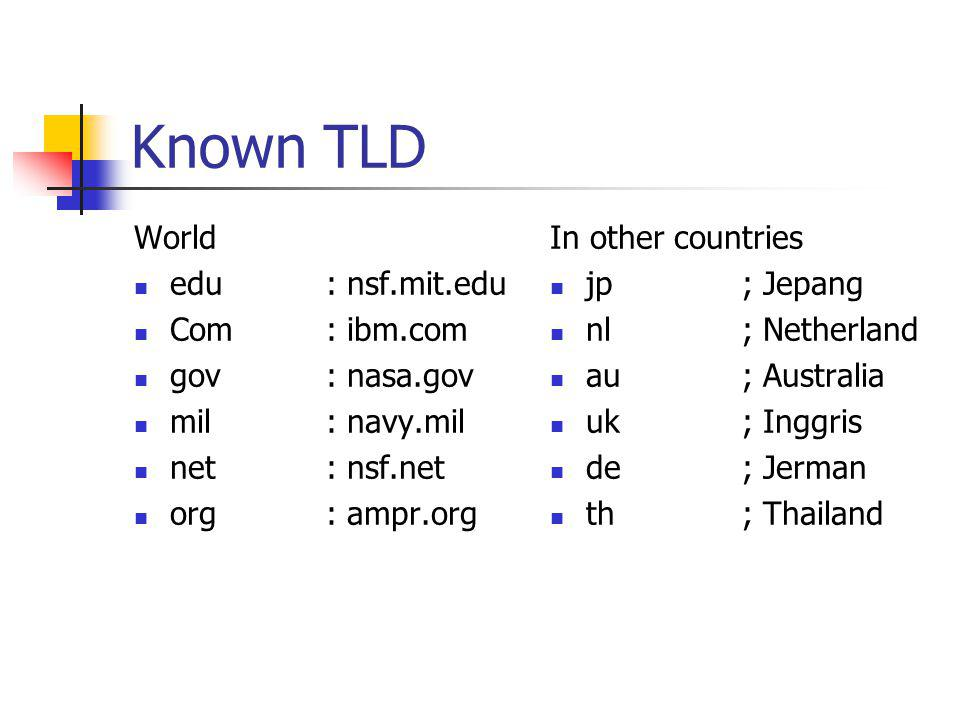 Domain ID Top Level Domain: id Beberapa Sub-Domain ac.id: Lemb.