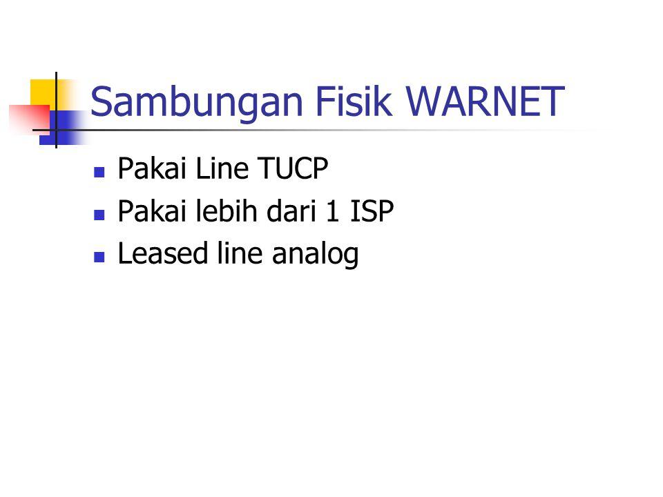 Sambungan Fisik WARNET Pakai Line TUCP Pakai lebih dari 1 ISP Leased line analog