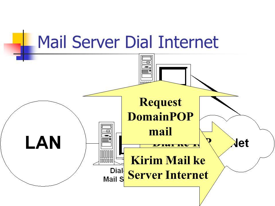 Mail Server Dial Internet Dial ke ISP Request DomainPOP mail Kirim Mail ke Server Internet