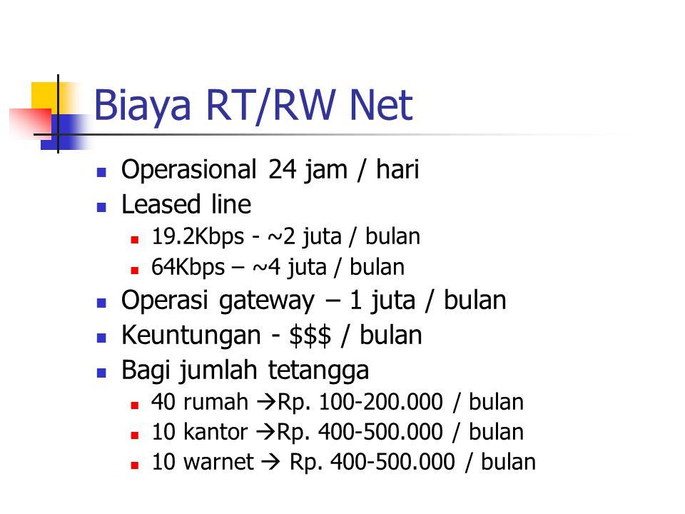 Biaya RT/RW Net Operasional 24 jam / hari Leased line 19.2Kbps - ~2 juta / bulan 64Kbps – ~4 juta / bulan Operasi gateway – 1 juta / bulan Keuntungan