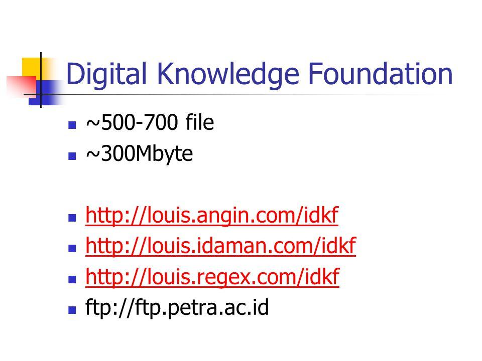 Digital Knowledge Foundation ~500-700 file ~300Mbyte http://louis.angin.com/idkf http://louis.idaman.com/idkf http://louis.regex.com/idkf ftp://ftp.pe