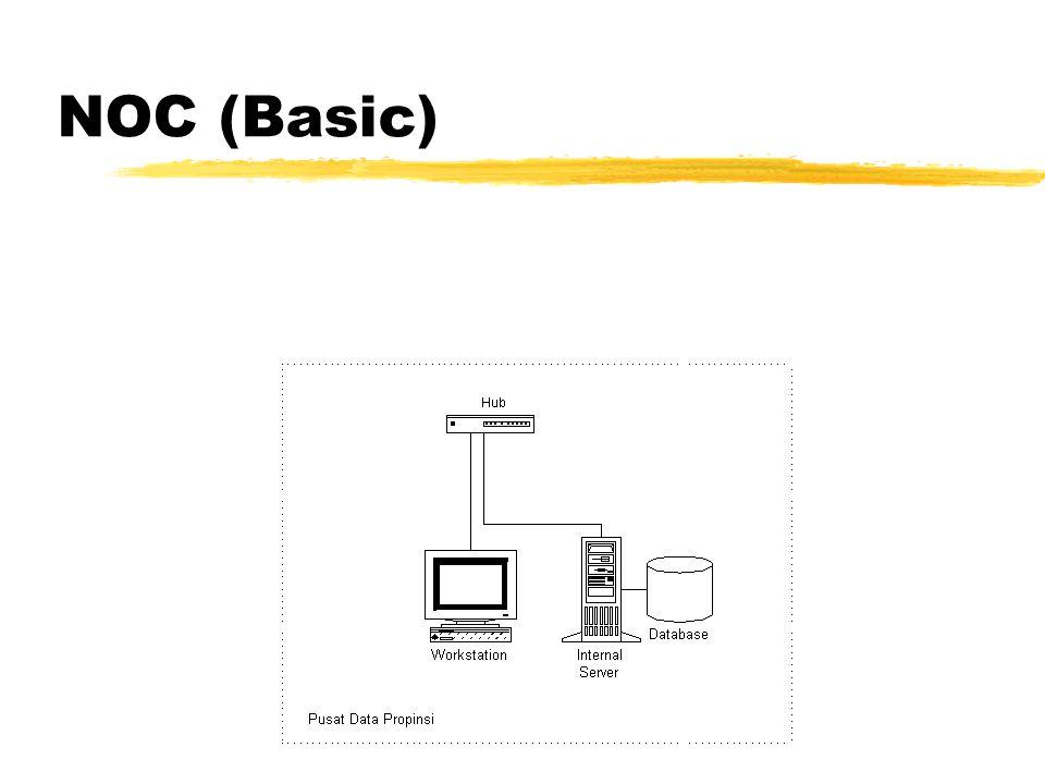 NOC (Basic)