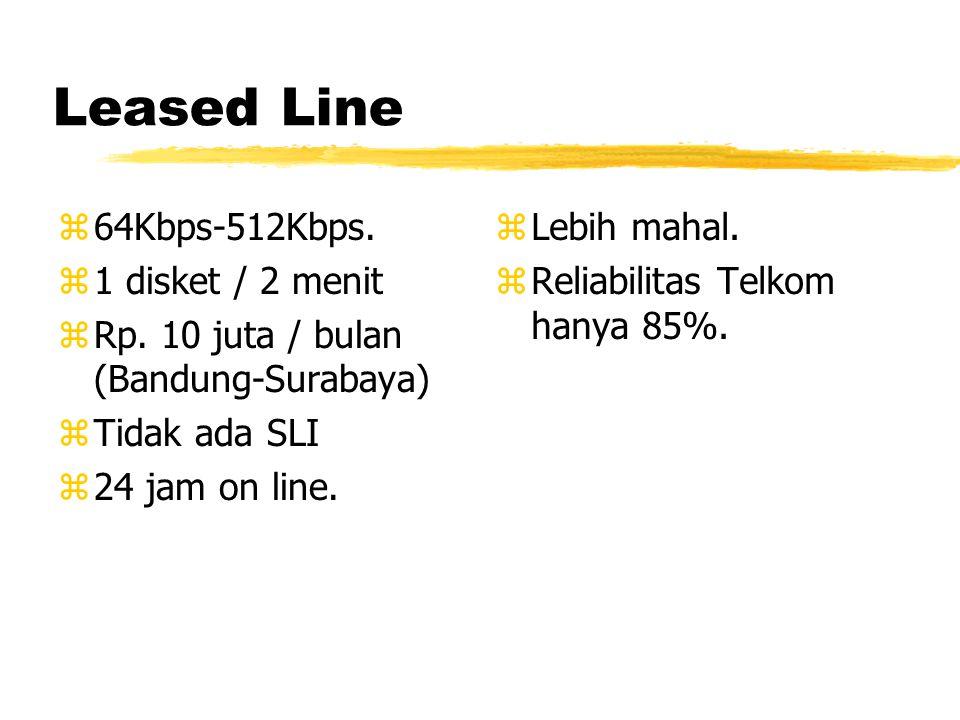Leased Line z64Kbps-512Kbps.z1 disket / 2 menit zRp.