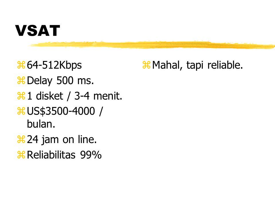 VSAT z64-512Kbps zDelay 500 ms.z1 disket / 3-4 menit.