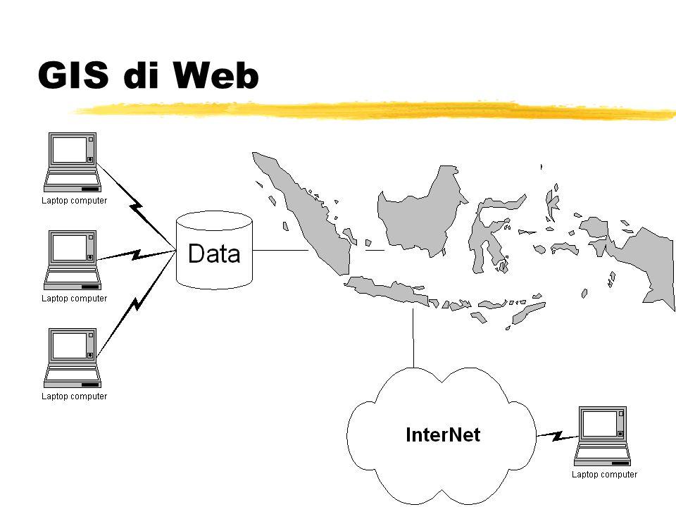 GIS di Web