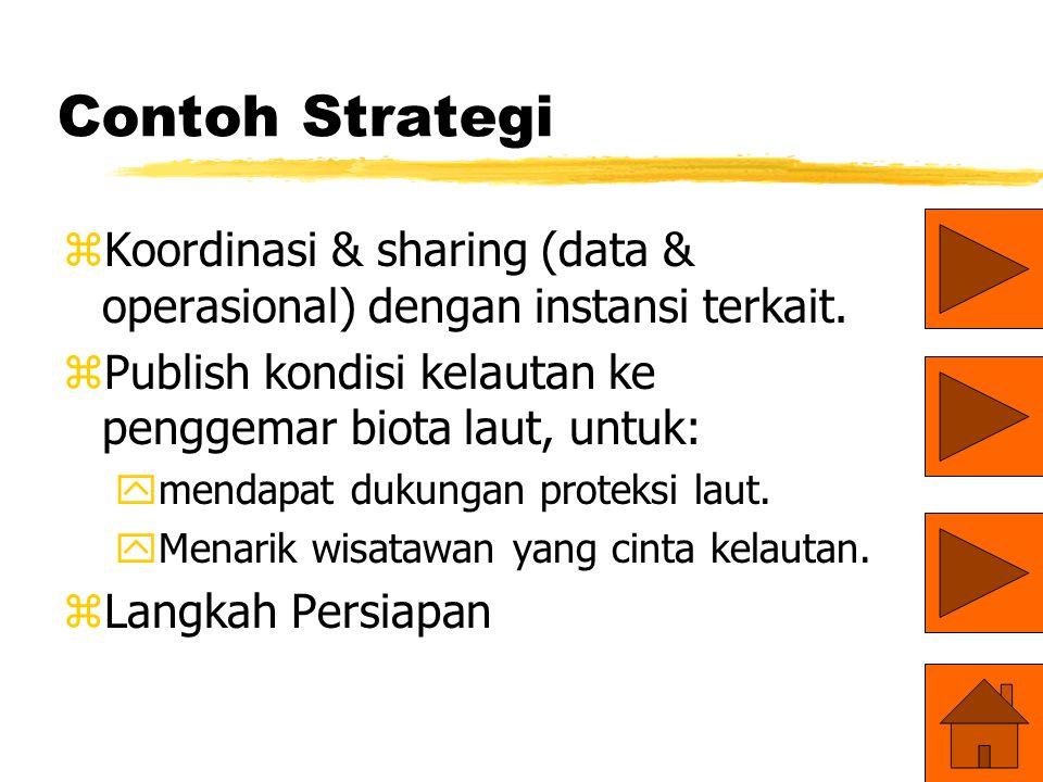Contoh Strategi zKoordinasi & sharing (data & operasional) dengan instansi terkait.