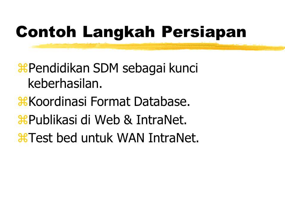 Contoh Langkah Persiapan zPendidikan SDM sebagai kunci keberhasilan.