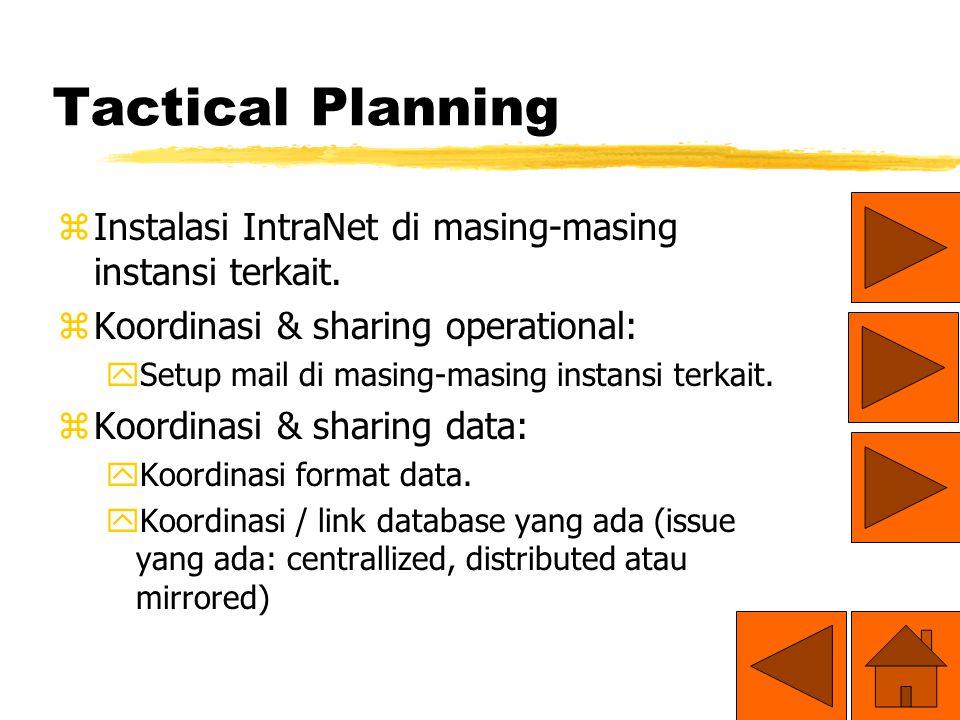 Tactical Planning zInstalasi IntraNet di masing-masing instansi terkait.