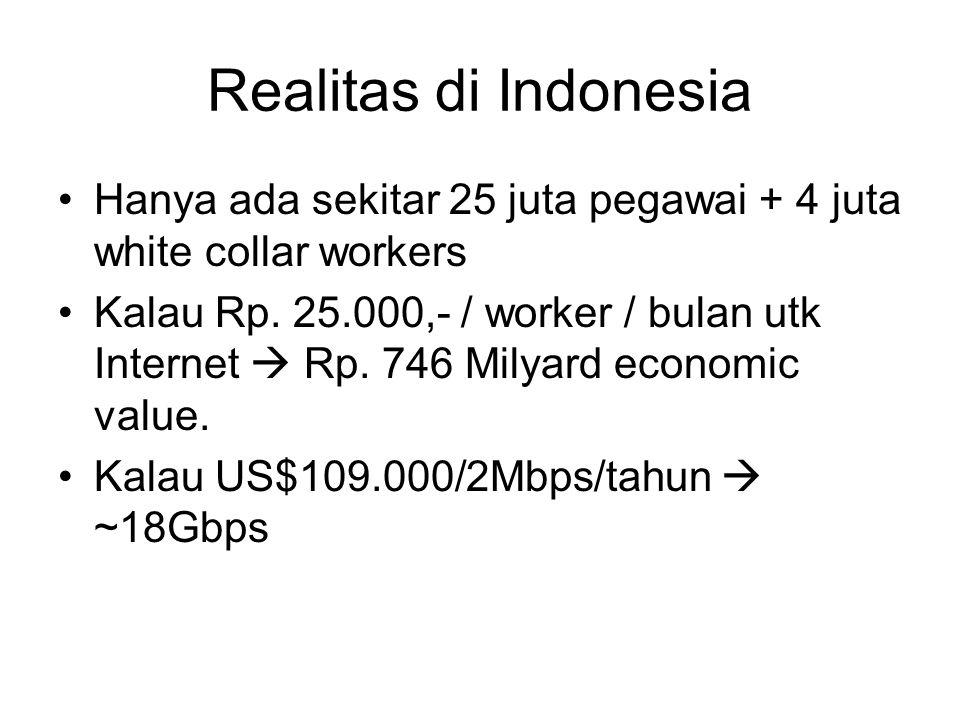 Realitas di Indonesia Hanya ada sekitar 25 juta pegawai + 4 juta white collar workers Kalau Rp.