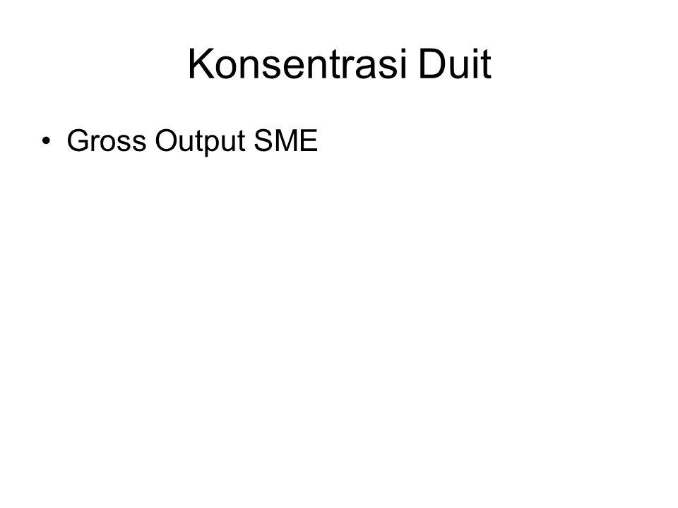 Konsentrasi Duit Gross Output SME
