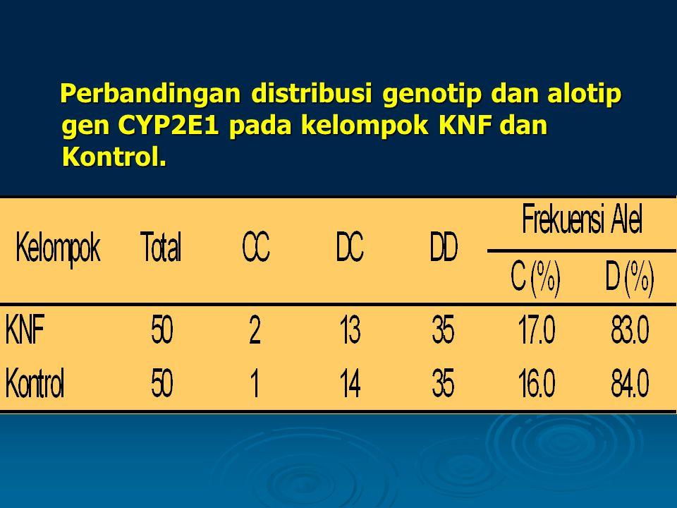 Perbandingan distribusi genotip dan alotip gen CYP2E1 pada kelompok KNF dan Kontrol. Perbandingan distribusi genotip dan alotip gen CYP2E1 pada kelomp