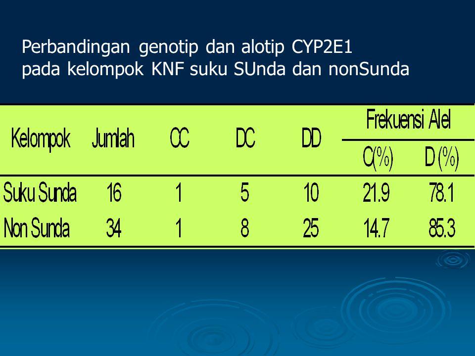 Perbandingan genotip dan alotip CYP2E1 pada kelompok KNF suku SUnda dan nonSunda