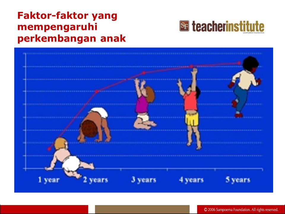 Faktor-faktor yang mempengaruhi perkembangan anak
