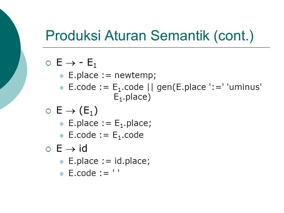 Produksi Aturan Semantik (cont.)  E  - E 1 E.place := newtemp; E.code := E 1.code || gen(E.place := uminus E 1.place)  E  (E 1 ) E.place := E 1.place; E.code := E 1.code  E  id E.place := id.place; E.code :=