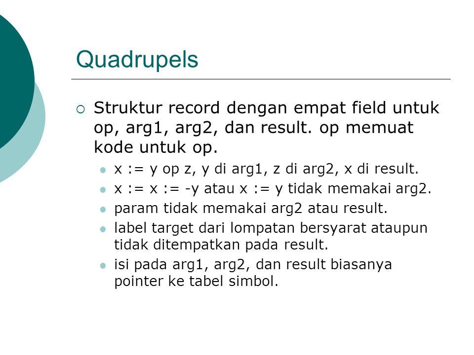 Quadrupels  Struktur record dengan empat field untuk op, arg1, arg2, dan result.