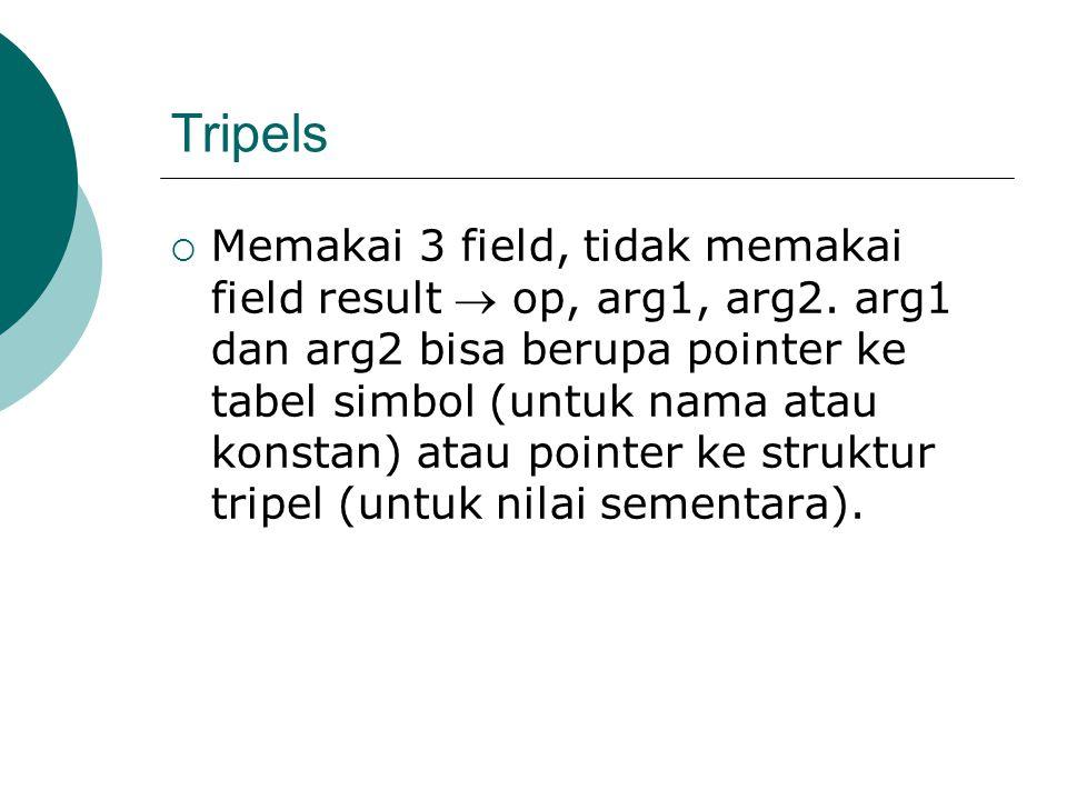 Tripels  Memakai 3 field, tidak memakai field result  op, arg1, arg2.