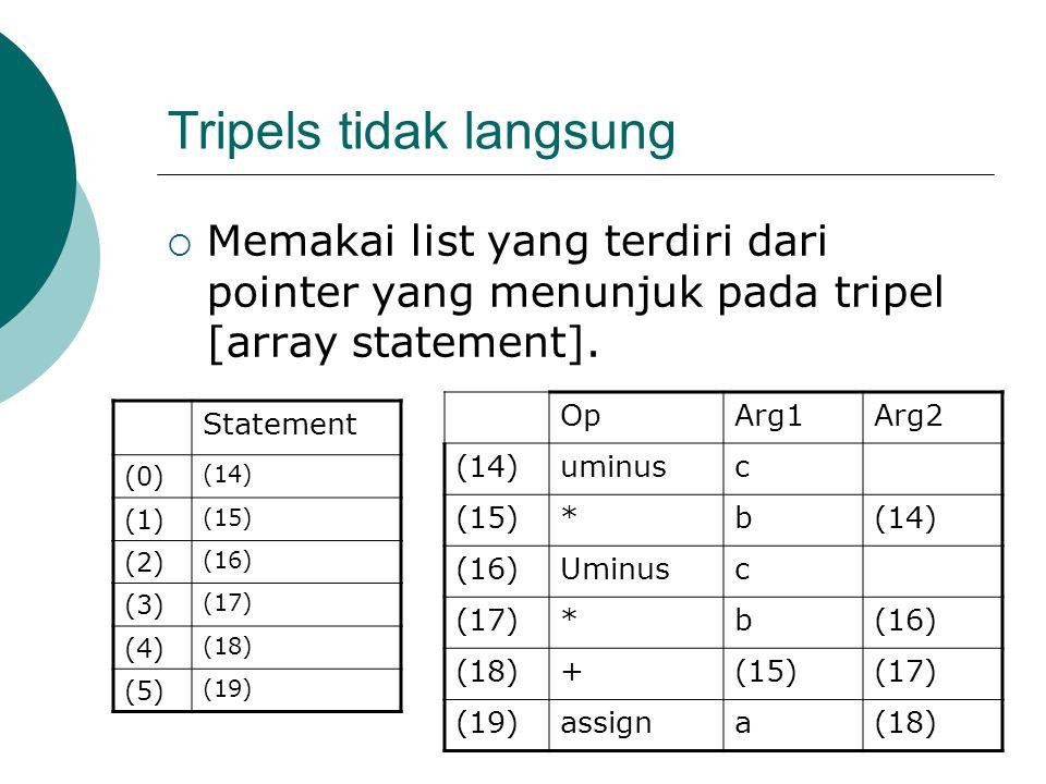 Tripels tidak langsung  Memakai list yang terdiri dari pointer yang menunjuk pada tripel [array statement].