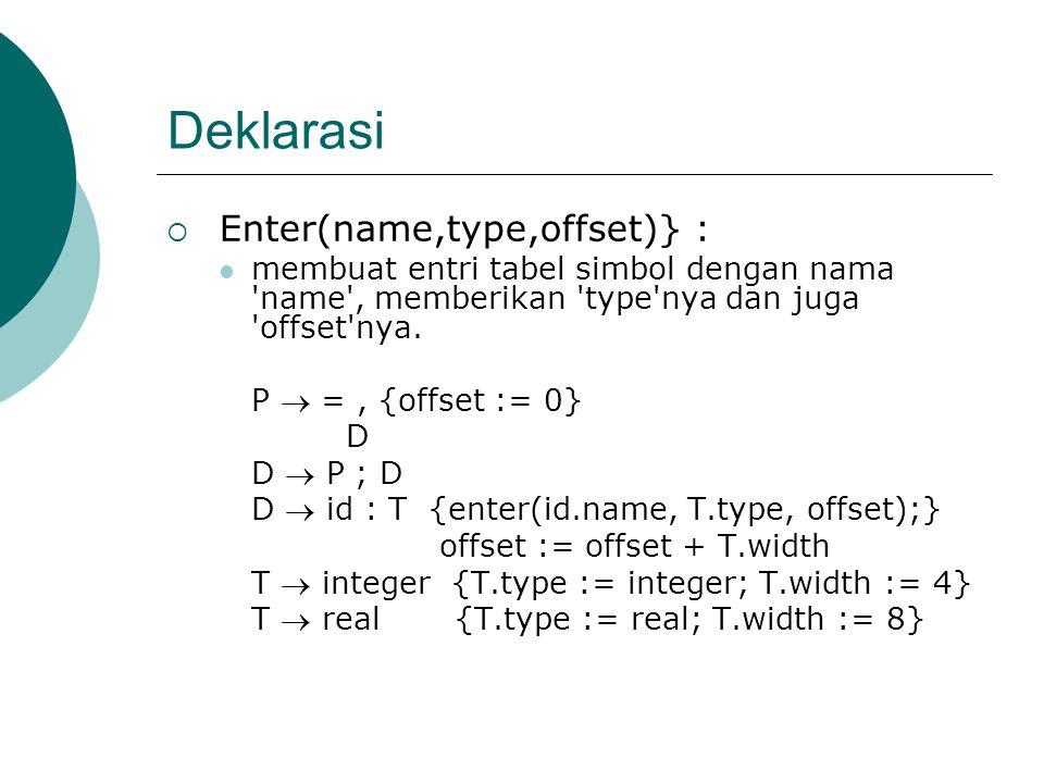Deklarasi  Enter(name,type,offset)} : membuat entri tabel simbol dengan nama name , memberikan type nya dan juga offset nya.