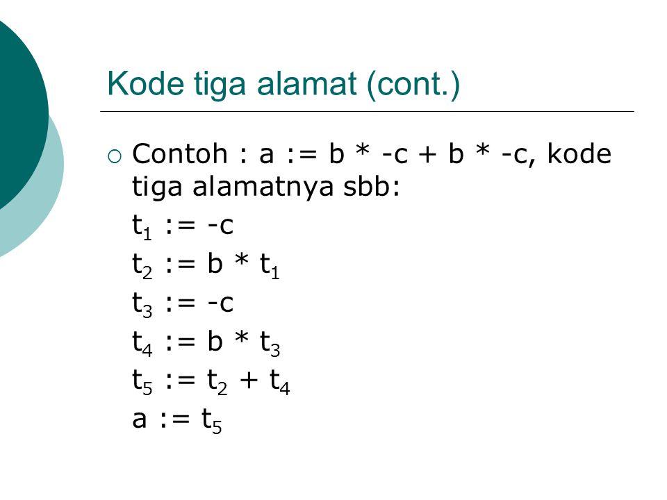 Kode tiga alamat (cont.)  Contoh : a := b * -c + b * -c, kode tiga alamatnya sbb: t 1 := -c t 2 := b * t 1 t 3 := -c t 4 := b * t 3 t 5 := t 2 + t 4 a := t 5