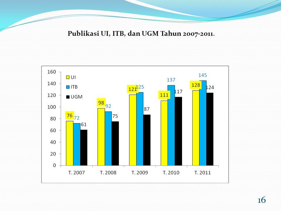 16 Publikasi UI, ITB, dan UGM Tahun 2007-2011.