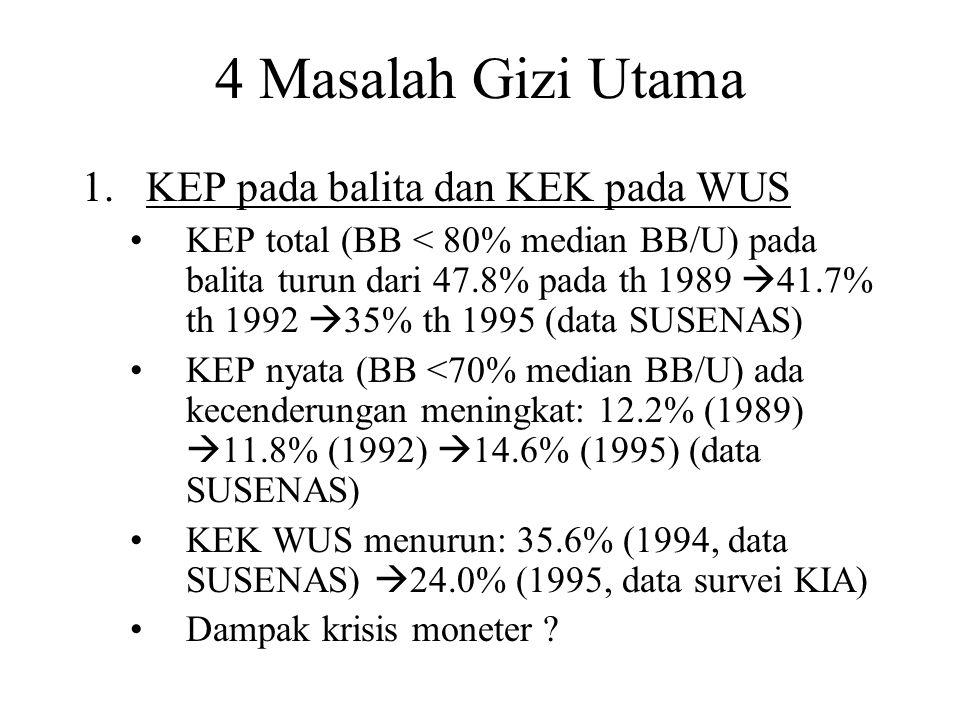 4 Masalah Gizi Utama 2.