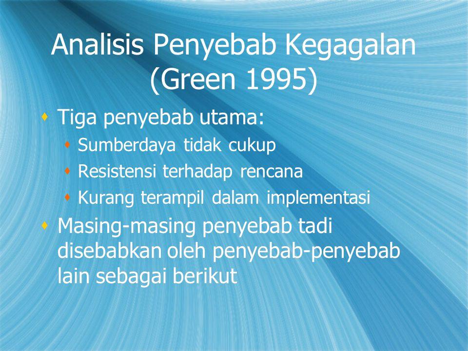 Analisis Penyebab Kegagalan (Green 1995)  Tiga penyebab utama:  Sumberdaya tidak cukup  Resistensi terhadap rencana  Kurang terampil dalam impleme