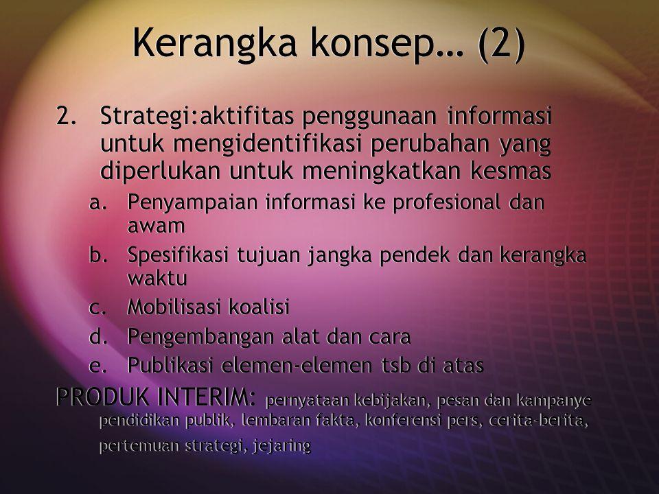 Kerangka konsep… (2) 2.Strategi:aktifitas penggunaan informasi untuk mengidentifikasi perubahan yang diperlukan untuk meningkatkan kesmas a.Penyampaia