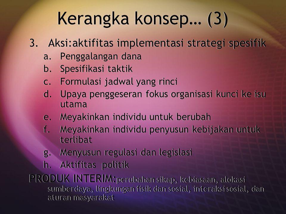 Kerangka konsep… (3) 3.Aksi:aktifitas implementasi strategi spesifik a.Penggalangan dana b.Spesifikasi taktik c.Formulasi jadwal yang rinci d.Upaya pe