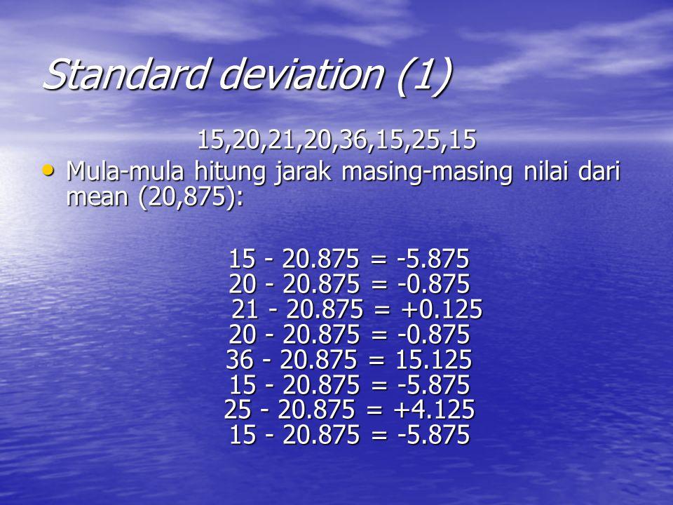 Standard deviation (1) 15,20,21,20,36,15,25,15 Mula-mula hitung jarak masing-masing nilai dari mean (20,875): Mula-mula hitung jarak masing-masing nilai dari mean (20,875): 15 - 20.875 = -5.875 20 - 20.875 = -0.875 21 - 20.875 = +0.125 20 - 20.875 = -0.875 36 - 20.875 = 15.125 15 - 20.875 = -5.875 25 - 20.875 = +4.125 15 - 20.875 = -5.875 15 - 20.875 = -5.875 20 - 20.875 = -0.875 21 - 20.875 = +0.125 20 - 20.875 = -0.875 36 - 20.875 = 15.125 15 - 20.875 = -5.875 25 - 20.875 = +4.125 15 - 20.875 = -5.875