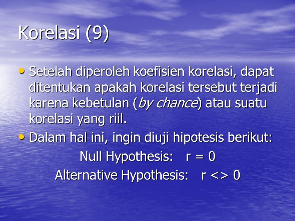 Korelasi (9) Setelah diperoleh koefisien korelasi, dapat ditentukan apakah korelasi tersebut terjadi karena kebetulan (by chance) atau suatu korelasi yang riil.