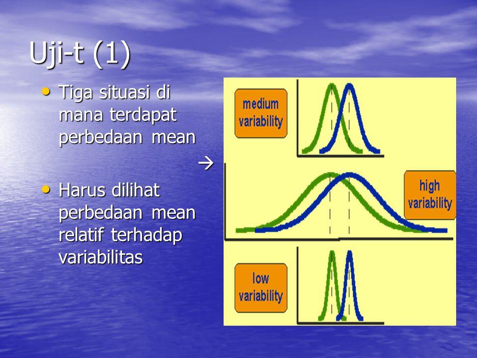 Uji-t (1) Tiga situasi di mana terdapat perbedaan mean Tiga situasi di mana terdapat perbedaan mean  Harus dilihat perbedaan mean relatif terhadap variabilitas Harus dilihat perbedaan mean relatif terhadap variabilitas