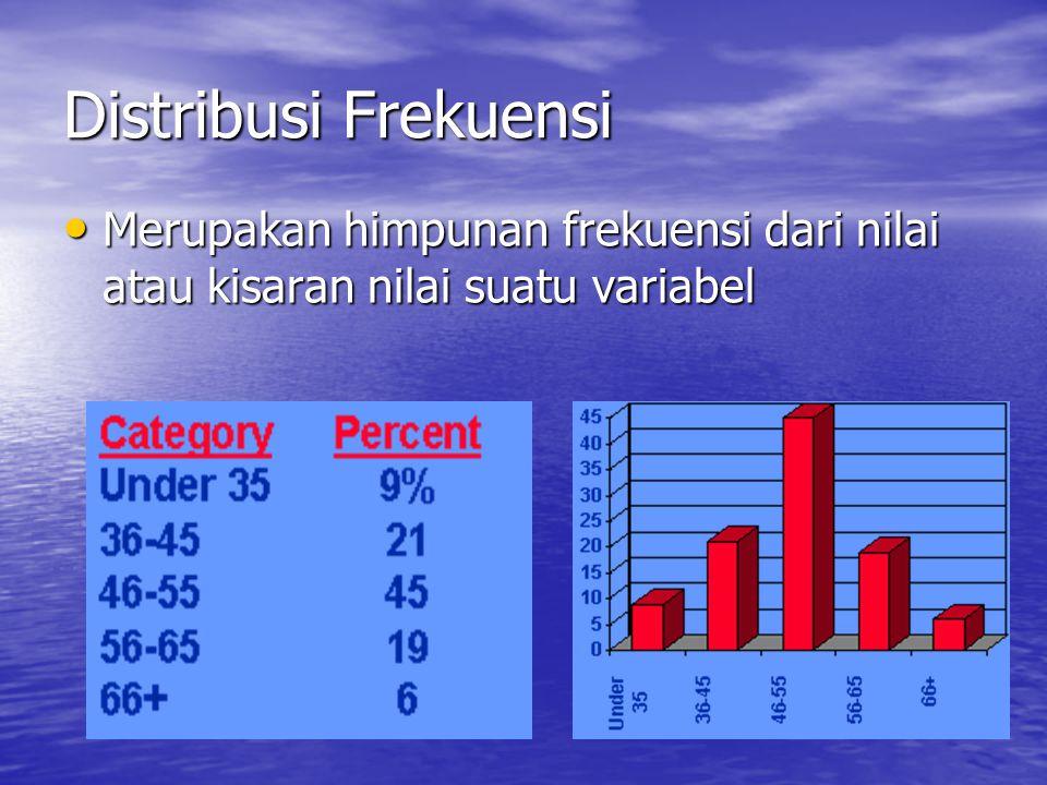 Distribusi Frekuensi Merupakan himpunan frekuensi dari nilai atau kisaran nilai suatu variabel Merupakan himpunan frekuensi dari nilai atau kisaran nilai suatu variabel
