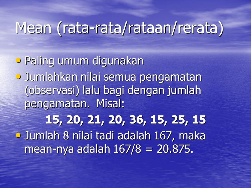 Mean (rata-rata/rataan/rerata) Paling umum digunakan Paling umum digunakan Jumlahkan nilai semua pengamatan (observasi) lalu bagi dengan jumlah pengamatan.