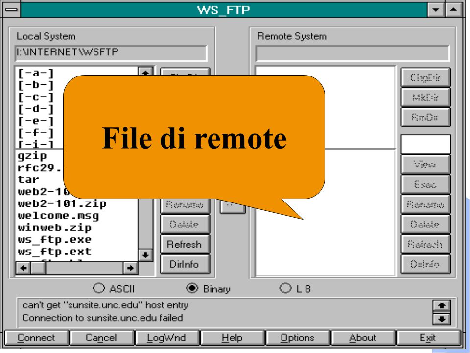 Computer Network Research Group ITB File di remote
